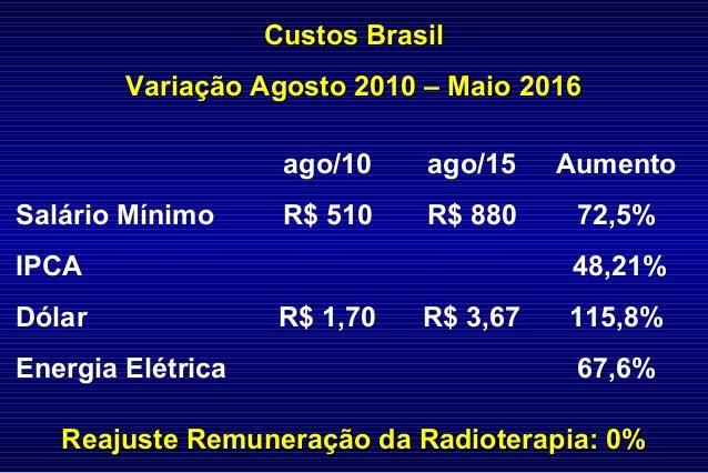 Custos BrasilCustos Brasil Variação Agosto 2010 – Maio 2016Variação Agosto 2010 – Maio 2016 ago/10 ago/15 Aumento Salário ...