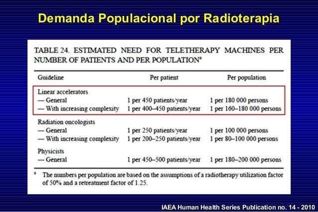 IAEA Human Health Series Publication no. 14 - 2010IAEA Human Health Series Publication no. 14 - 2010 Demanda Populacional ...