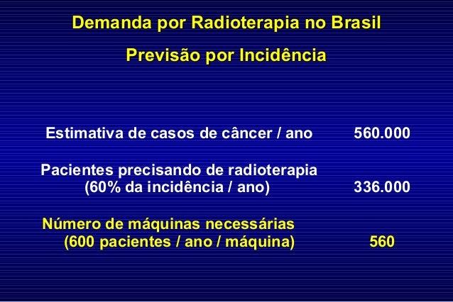 Demanda por Radioterapia no BrasilDemanda por Radioterapia no Brasil Previsão por IncidênciaPrevisão por Incidência Estima...