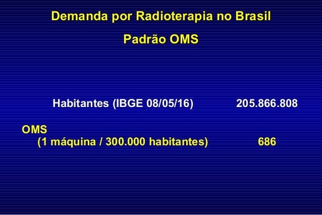 Demanda por Radioterapia no BrasilDemanda por Radioterapia no Brasil Padrão OMSPadrão OMS Habitantes (IBGE 08/05/16) 205.8...