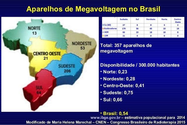 Modificado de Maria Helena Marechal – CNEN – Congresso Brasileiro de Radioterapia 2015Modificado de Maria Helena Marechal ...
