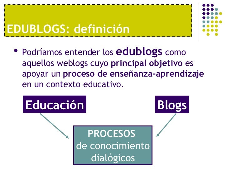 Edublogs Tiscar Lara Slide 2