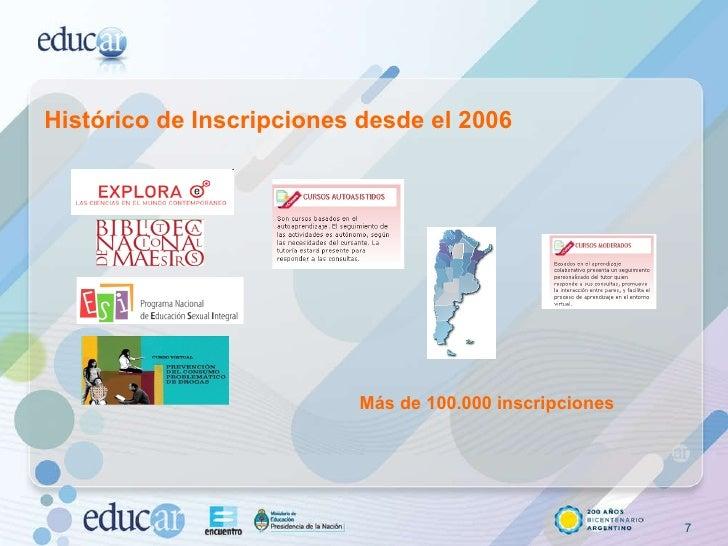Histórico de Inscripciones desde el 2006 Más de 100.000 inscripciones