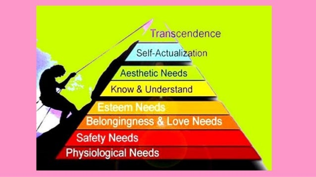 filipino hierarchy of needs American psychologist abraham maslow is best known for creating maslow's hierarchy of needs, a theory of psychological health.