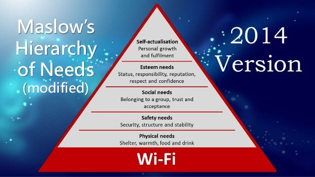 The Filipino Hierarchy of Needs