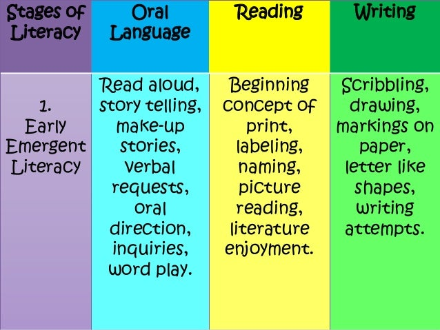 Reading and writing are processes of constructing a frequency