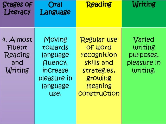 fluent in reading writing and speaking