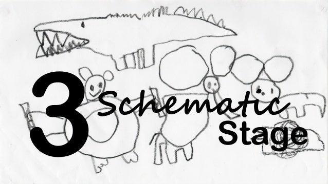 4 stages development in children's art