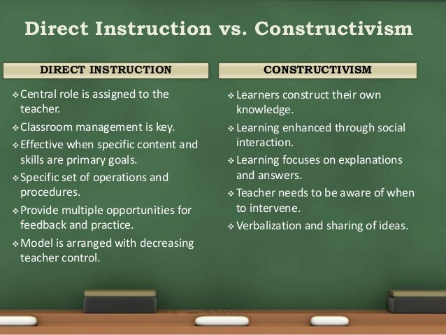 Direct Instruction Teaching Method: Definition, Examples ...