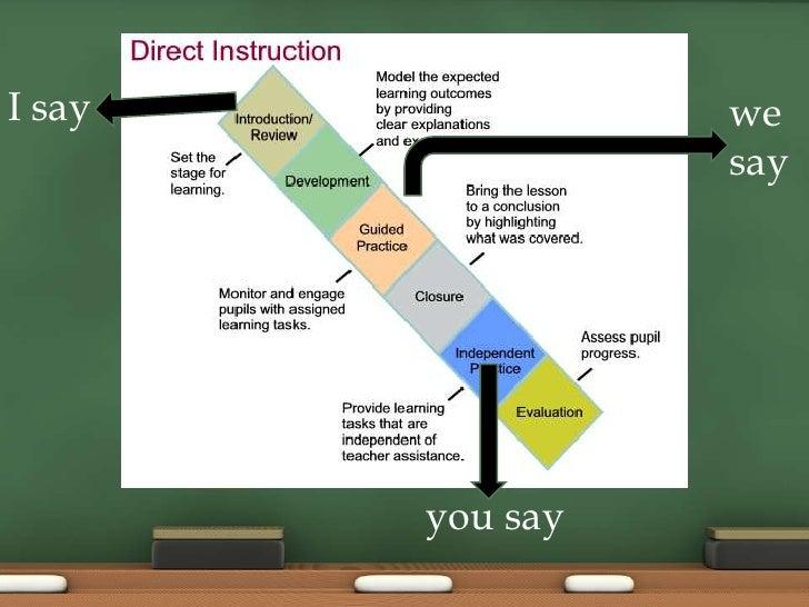 Direct Instruction Powerpoint Presentation