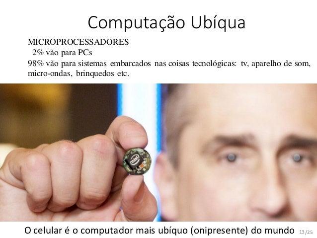 /25 Computação Ubíqua O celular é o computador mais ubíquo (onipresente) do mundo MICROPROCESSADORES 2% vão para PCs 98% v...
