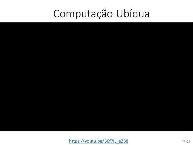 /25 Computação Ubíqua https://youtu.be/6Cf7IL_eZ38 14