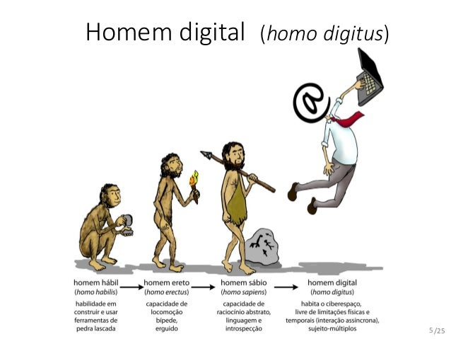 /25 Homem digital (homo digitus) 5