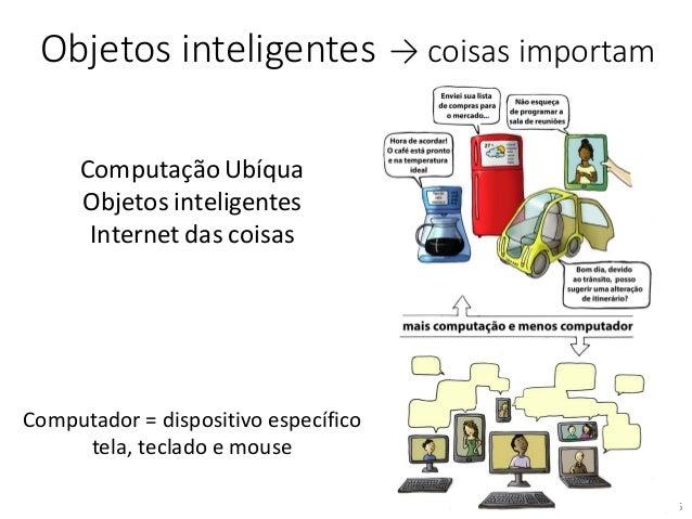 /25 Objetos inteligentes → coisas importam 8 Computação Ubíqua Objetos inteligentes Internet das coisas Computador = dispo...