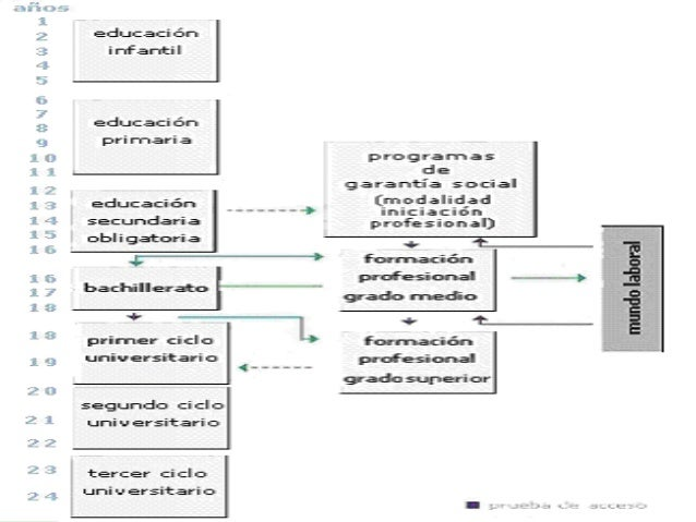 RELACIÓN ENTRE PIBpc Y TASA DE ALFABETIZACIÓN (año 2005) PIBpc (miles euros) (año 2005) Tasa de alfabetización (año 2005) ...