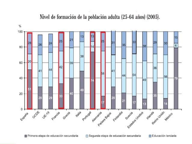 RELACIÓN ENTRE INVERSIÓN EN EDUCACIÓN Y PIB