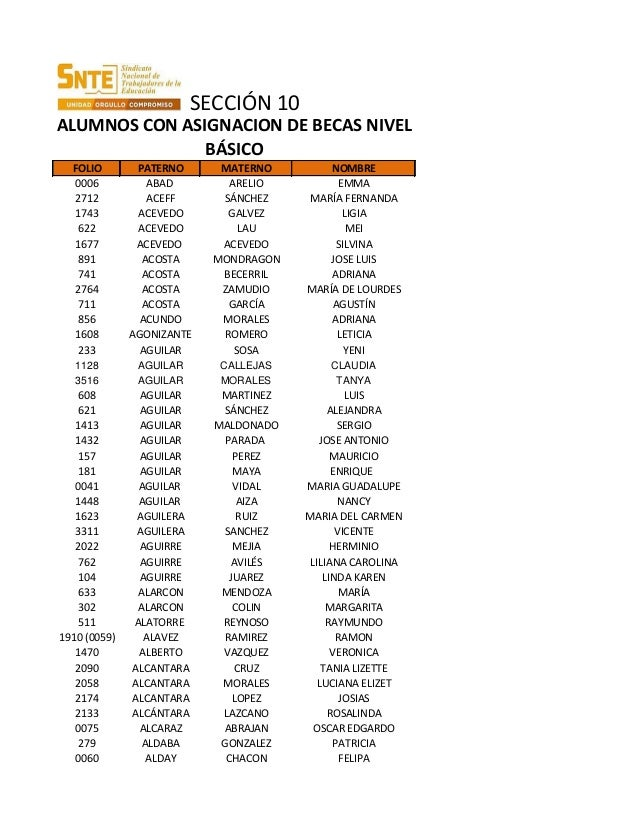 FOLIO PATERNO MATERNO NOMBRE 0006 ABAD ARELIO EMMA 2712 ACEFF SÁNCHEZ MARÍA FERNANDA 1743 ACEVEDO GALVEZ LIGIA 622 ACEVEDO...