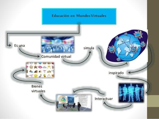 Educación en mundos virtuales. Slide 2