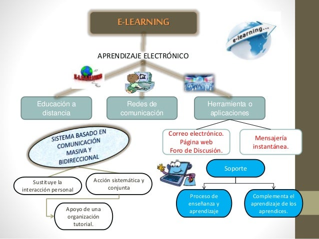 Educación en mundos virtuales. Slide 3