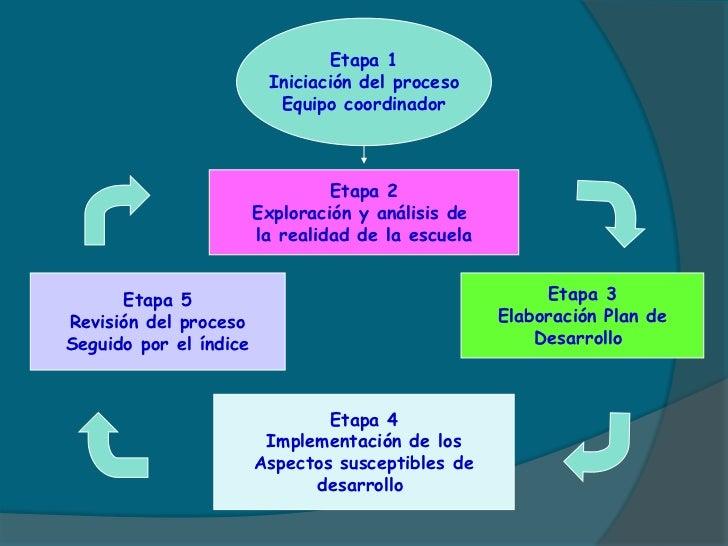 Revision a alumnas - 2 7