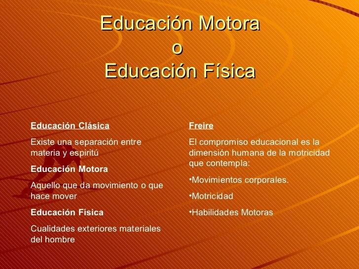 Educación Motora o  Educación Física Educación Clásica Existe una separación entre materia y espiritú Educación Motora Aqu...