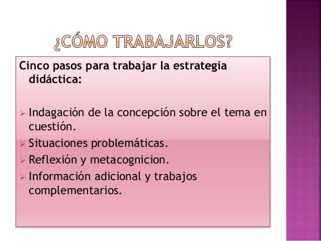 Cinco pasos para trabajar la estrategia didáctica:  Indagación de la concepción sobre el tema en cuestión.  Situaciones ...
