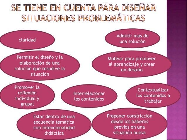 claridad Admitir mas de una solución Permitir el diseño y la elaboración de una solución que resuelve la situación Interre...