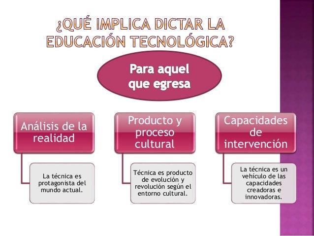 Análisis de la realidad La técnica es protagonista del mundo actual. Producto y proceso cultural Técnica es producto de ev...