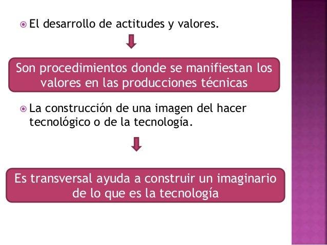  El desarrollo de actitudes y valores.  La construcción de una imagen del hacer tecnológico o de la tecnología. Son proc...