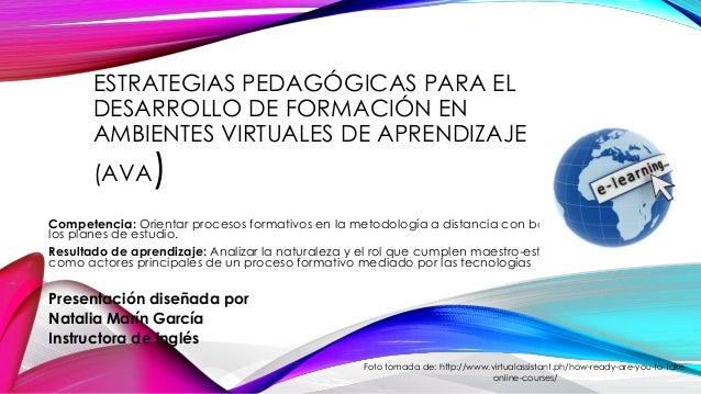 ESTRATEGIAS PEDAGÓGICAS PARA EL  DESARROLLO DE FORMACIÓN EN  AMBIENTES VIRTUALES DE APRENDIZAJE  (AVA)  Competencia: Orien...