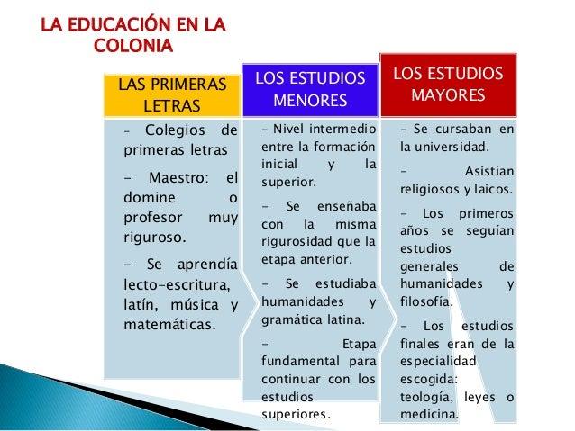 Educaci n y cultura colonial for Arquitectura para la educacion pdf