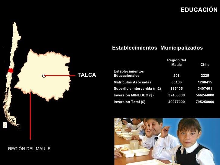 EDUCACIÓN REGIÓN DEL MAULE TALCA Establecimientos  Municipalizados 795258000 40977000 Inversión Total ($) 566244000 374680...