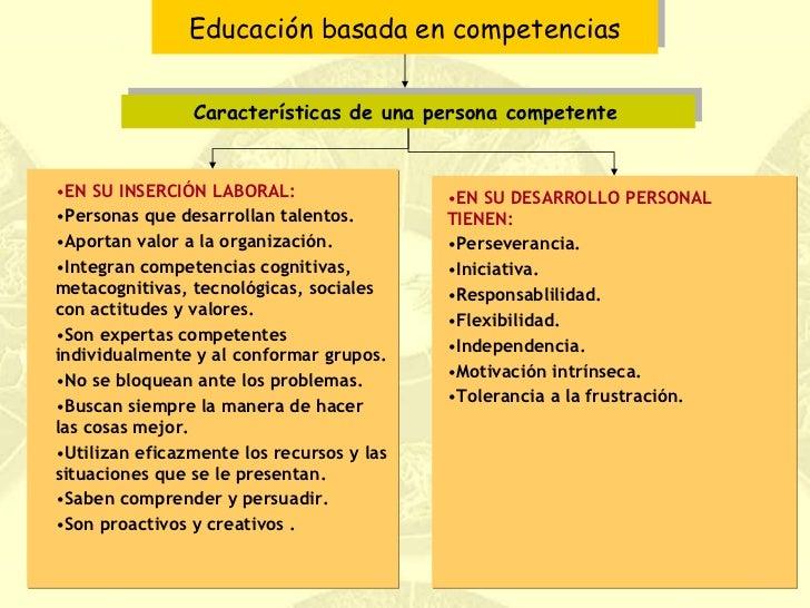 Educación basada en competencias Características de una persona competente   <ul><li>EN SU INSERCIÓN LABORAL: </li></ul><u...