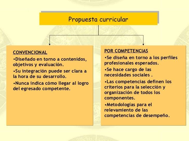 Propuesta curricular <ul><li>CONVENCIONAL </li></ul><ul><li>Diseñado en torno a contenidos, objetivos y evaluación. </li><...