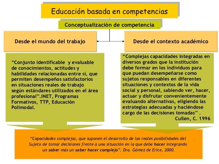 Educación Slide 2