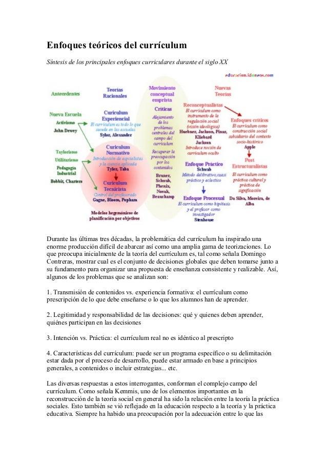 Educacion.idoneos.com. enfoques teóricos del currículum
