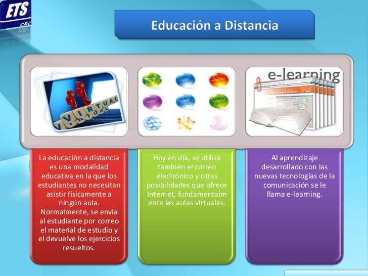La educación a distancia       Hoy en día, se utiliza          Al aprendizaje    es una modalidad            también el co...