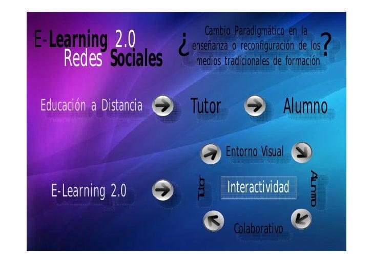 Opiniones REDES SOCIALES PARA LA EDUCACION (MANUAL IMPRESCINDIBLE)