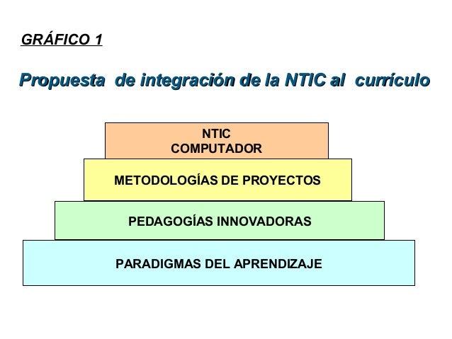 Educacion ecuador Slide 3