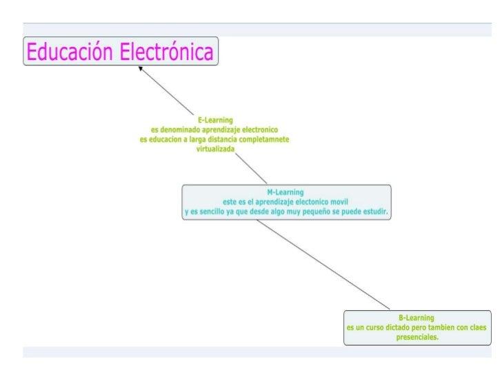 Educacion electronica