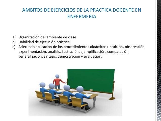La Practica Docente en Enfermeria