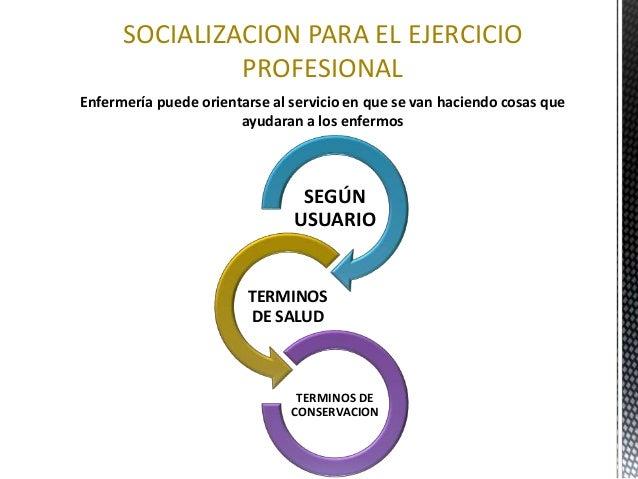SOCIALIZACION PARA EL EJERCICIO  PROFESIONAL  Enfermería puede orientarse al servicio en que se van haciendo cosas que  ay...