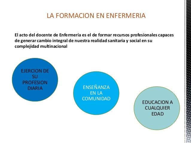 EL DOCENTE ENFERMERO COMO PERSONA  POSEER AUTOCONTROL SOBRE SUS  PROPIAS REACCIONES  SIMPATIA  AUTOESTIMA PRINCIPIOS  EMPA...