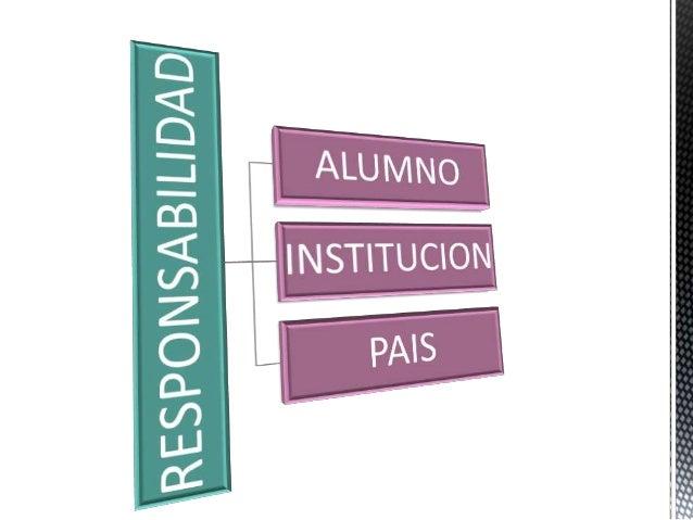 PLANIFICACION PARA UNA CLACE:  - Motivación  - - Información  - - Aplicación y práctica  - - Control éxito  - • Usar proce...