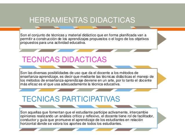 CAPACITAR A LOS PROFECIONALES Es toda actividad realizada en una organización, respondiendo a sus necesidades, que busca m...