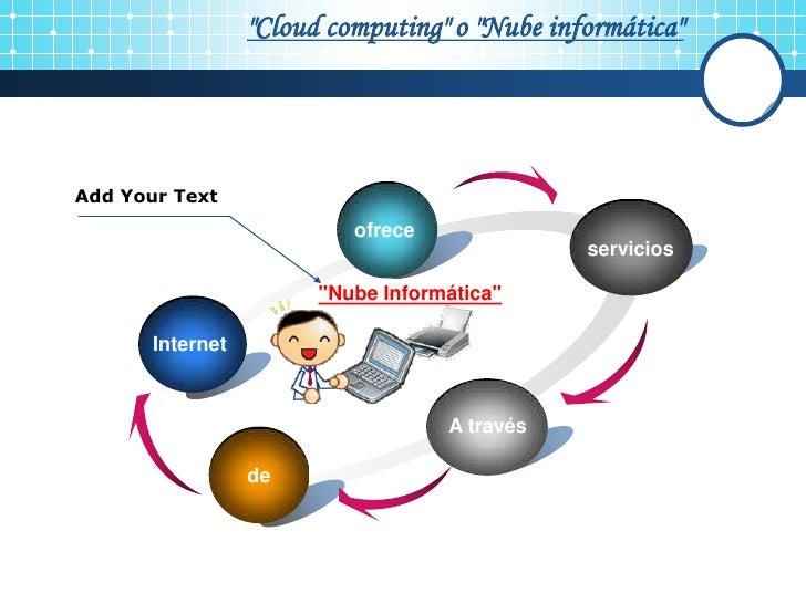 """Cloud computing"" o ""Nube informática""     Add Your Text                            ofrece                                ..."