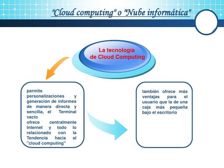 """""""Cloud computing"""" o """"Nube informática""""                                La tecnología                           de Cloud Com..."""