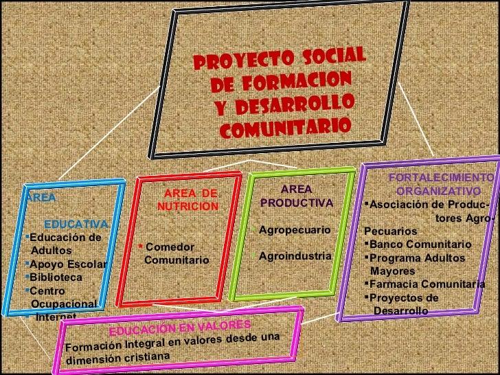 <ul><li>AREA  EDUCATIVA </li></ul><ul><li>Educación de  </li></ul><ul><li>Adultos </li></ul><ul><li>Apoyo Escolar </li></u...