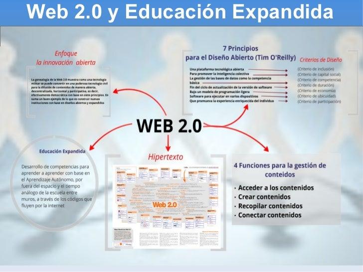 Web 2.0 y Educación Expandida