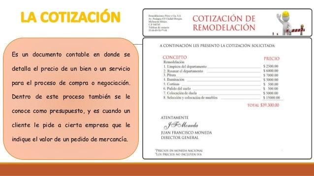 Educación Financiera Modulo 1 Unidad 6 Cotización Y Proforma